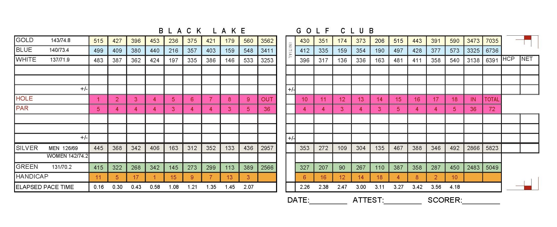 picture about Printable Golf Scorecard called Scorecard - Black Lake Golfing Club
